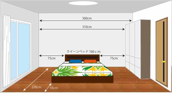 クイーンベッド6畳配置