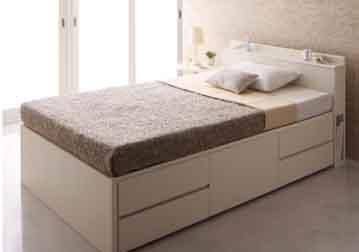 ベッドの位置、参考配置