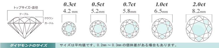 ダイヤモンドのサイズ