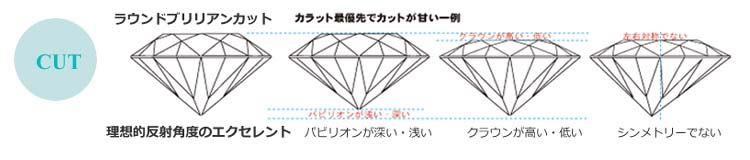 おすすめ1.5カラットダイヤリング!
