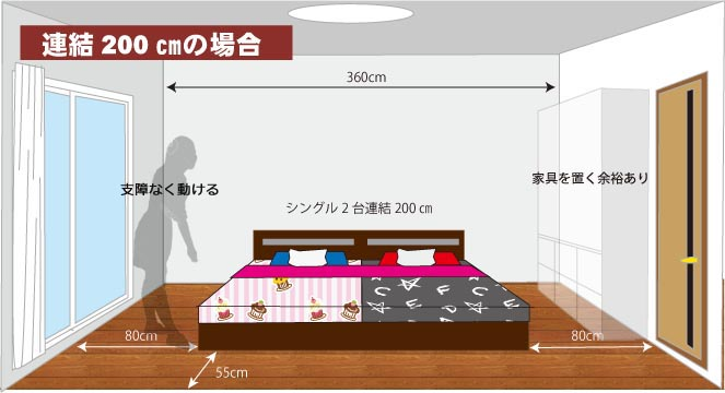 200cm連結ファミリーベッドの配置
