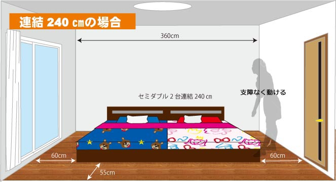240cm連結ファミリーベッドの配置></a></p><p style=