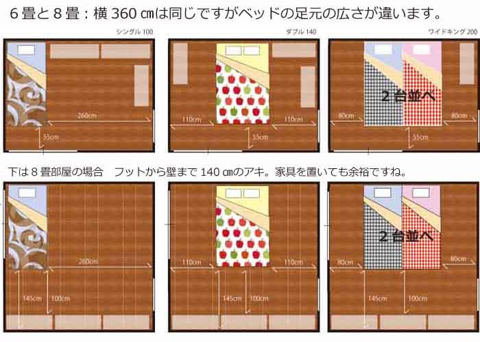 ベッド配置、6畳と8畳の違い