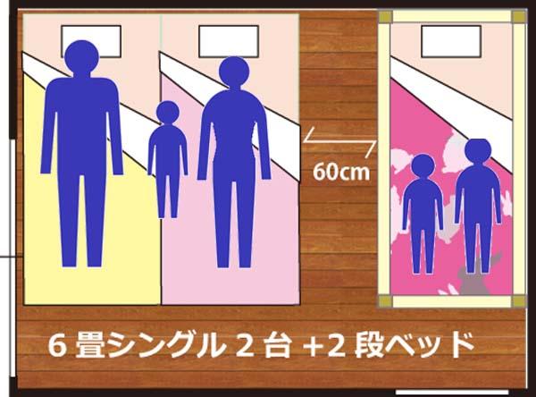 5人家族の連結ベッド3台