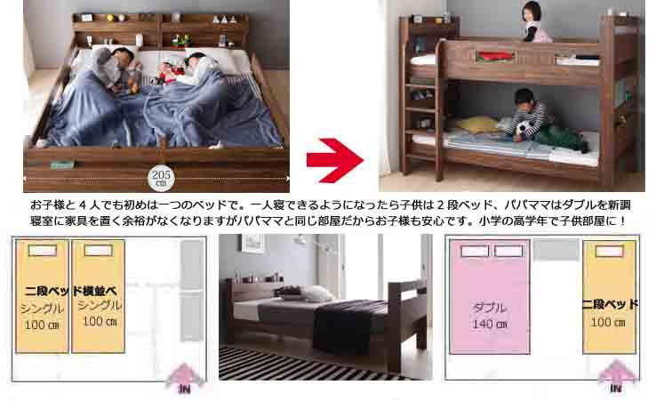 ファミリー2段ベッド