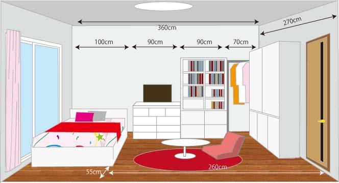 ワンルーム家具配置